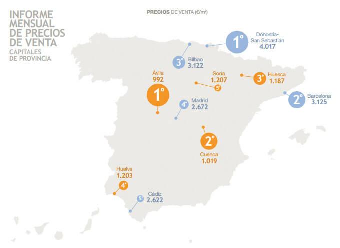 precio-vivienda-espana-febrero-2015